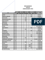 Laboratorios Faca 2013-2