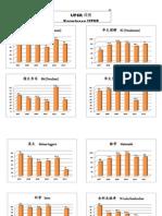 Analisis UPSR_2013