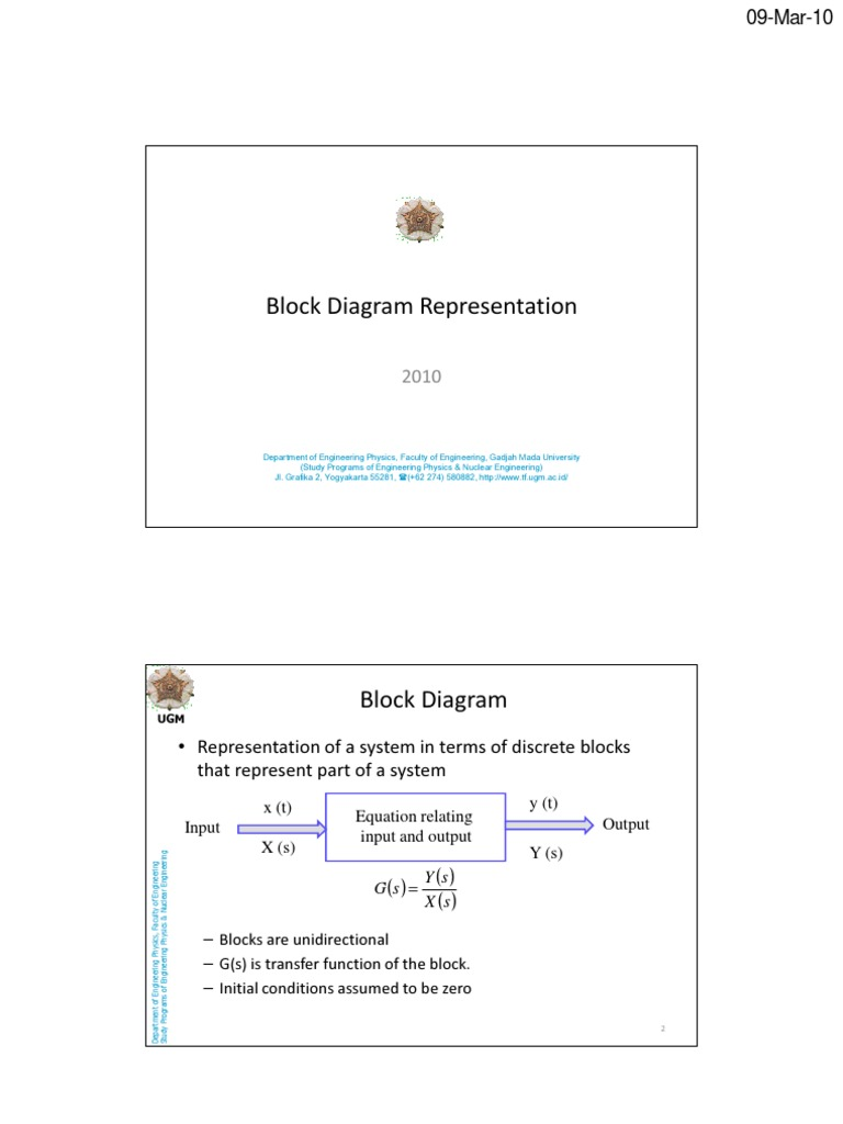 Block Diagram Representation Wiring Library Equations Function Mathematics Parameter Computer Programming