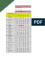 Analisis Estructural Reservorio