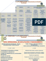 Planificación de proyectos 6