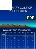 Imaginary Cost of production