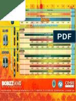 Bio Bizz Products