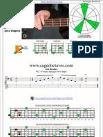 EDCAG4BASS F major arpeggio box shapes