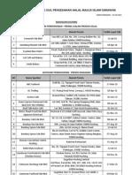Halal List JUN 2013