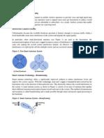 Smart Antennas—Beamforming