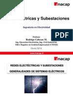 REyS 02 Generalidades de SEP