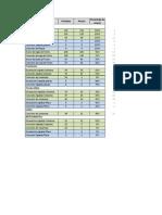 01.-Tabla de Porcentual 21.07.13 Sector 5
