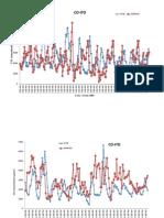 AERMOD Results_2009.ppt