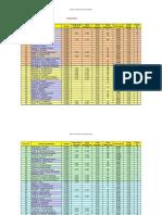 Rezultate Examen 12 Iunie 2013 an 1 CTI