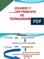 Entropia- 2da y 3er Prncipio de Termodinamc