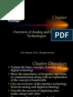Analog and Digital Communicaitons