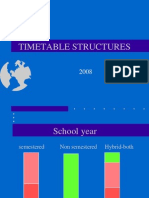 Timetable Structure