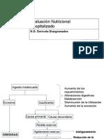 Clase 2. Evaluación Nutriconal Hospitalizado