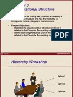 Fi Organization Structure