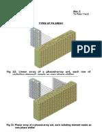 Types of Ph Array