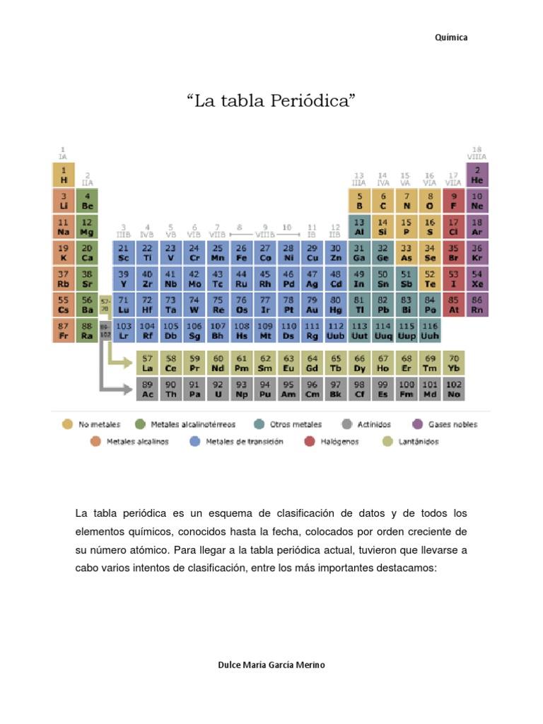 La tabla peridica es un esquema de clasificacin de datos y de la tabla peridica es un esquema de clasificacin de datos y de todos los elementos qumicoscx urtaz Choice Image
