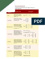 Algunos Tipos de Matrices