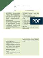 Factores de Riesgo y Factores Protectores
