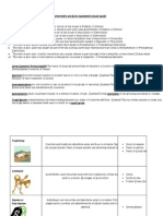 government and econ assessment study guide