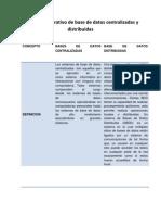 Cuadro Comparativo de Base de Datos Centralizadas y Distribuidas