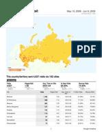 Analytics Haikuos.info 20080510-20090609 (GeoMapReport) (russia)