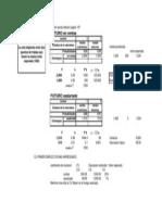 Ejecrcios Para Examen Eleccion en Condiciones de Incertidumbre Pindickf