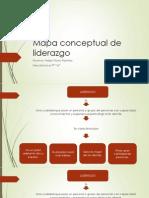Mapa Conceptual de Liderazgo