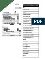 Cuentas de Estado de Resultado de Una Empresa Industrial