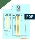 Copy of Calculator1