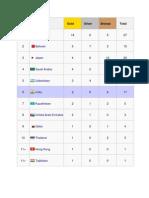 Pune Championship 2013