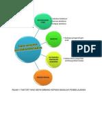 Nota Grafik pk kaub