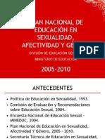 Educ Sexual