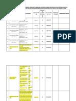 Jadual Spesifikasi Dan Harga Tender Membekal (1)