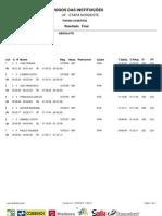 Resultado 100m Costas Masc Absoluto g1458