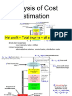 Cost Estimation Basis