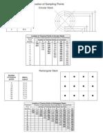 Location_of_Sampling_Points.pdf