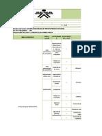 Matriz de Peligros_ABRIL2013- CIMI - Regional Santander