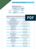 Pag 666 Equivalencia DIN ANSI Materiales Fundicion ASTM