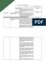 Catálogo de Normas Técnicas Guatemaltecas (2)