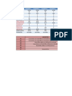 Analisis Hemograma-parte 1