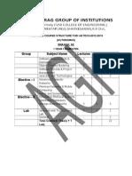 COURSE Strucure- M.tech(S.E)I & II Sem(Autonomous) (1)