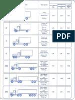 medidas-camiones
