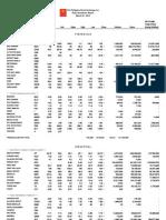gg150   Industries   Companies