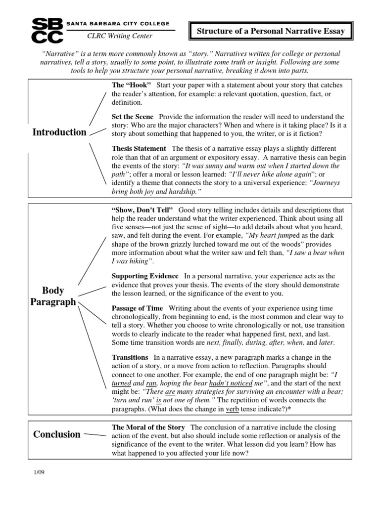 Structure of a personal narrative essay essays narrative