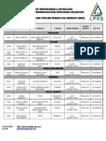 Senarai RKR Selangor