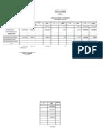 Division of Tanauan City MRD.xls