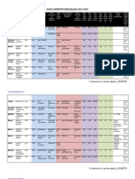 Data Snmptn Undangan 2012 Usu