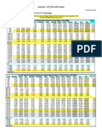 South Africa – 2013 GDP and 2014 Outlook