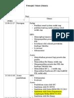 Petunjuk Teknis HTTS 2013 .doc
